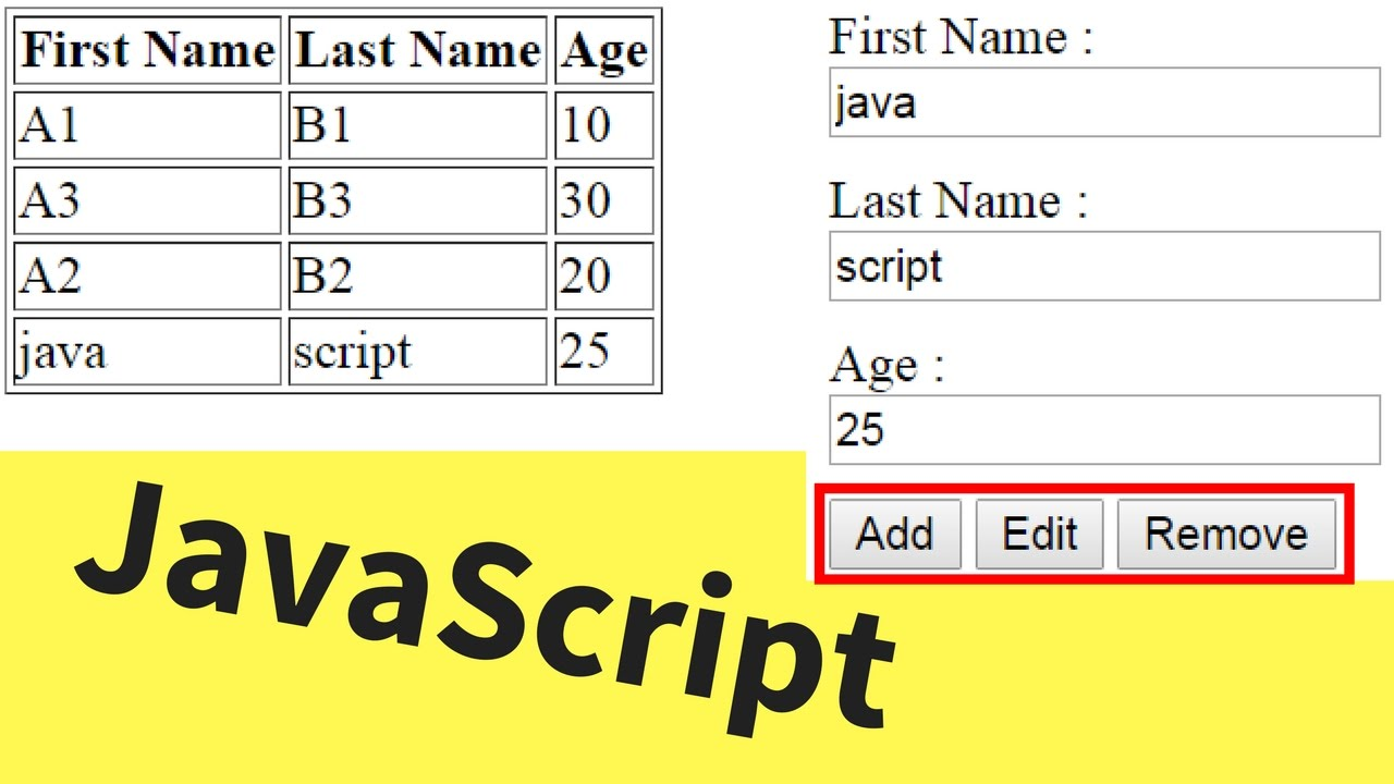 JavaScript - How To Add Edit Remove Selected Table Row From Input Text In  Javascript [ with code ]