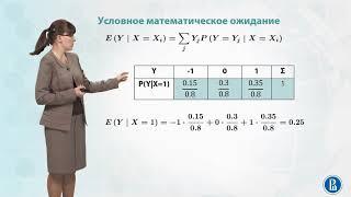 Фото 2.8. Совместное распределение двух случайных величин.