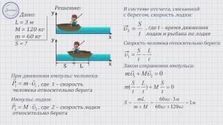 Физика 10 класс. Закон сохранения импульса  Решение задач