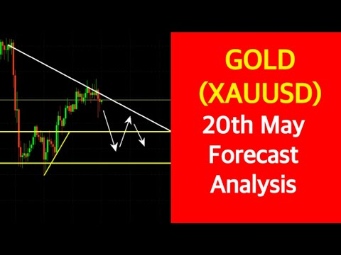 Gold prices forex forecast