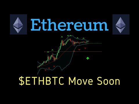 Ethereum: Price Action Soon