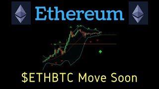 Ethereum: Price Action Soon