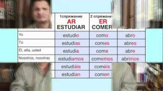 Видеокурс испанского языка Planeta Espanol