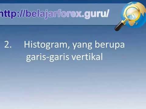 Cara trading forex online