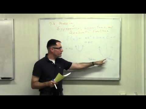 Exponential, Logarithmic, and Quadratic Functions and Percents