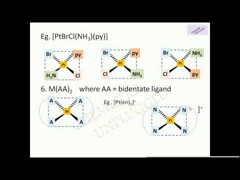 Super Tricks To Find Out Geometrical And Optical Isomers Of Bidentate Ligand Youtube