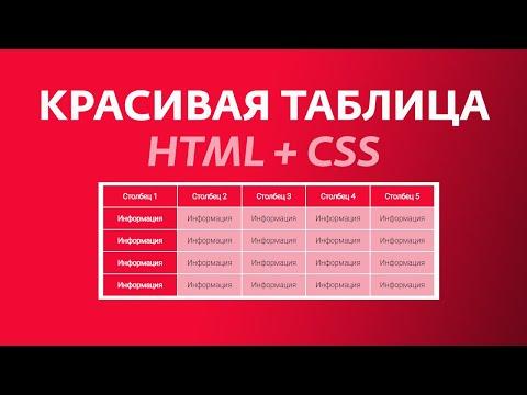 Вопрос: Как создать таблицу в HTML?