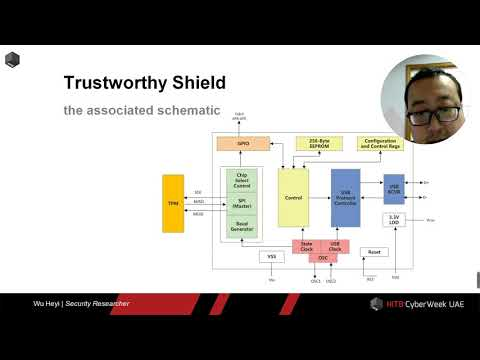 #HITBCyberWeek #CommSec D2 - Trustworthy Shield – A Cheap TPM Module For Older Systems