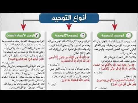 انواع التوحيد الثلاثة