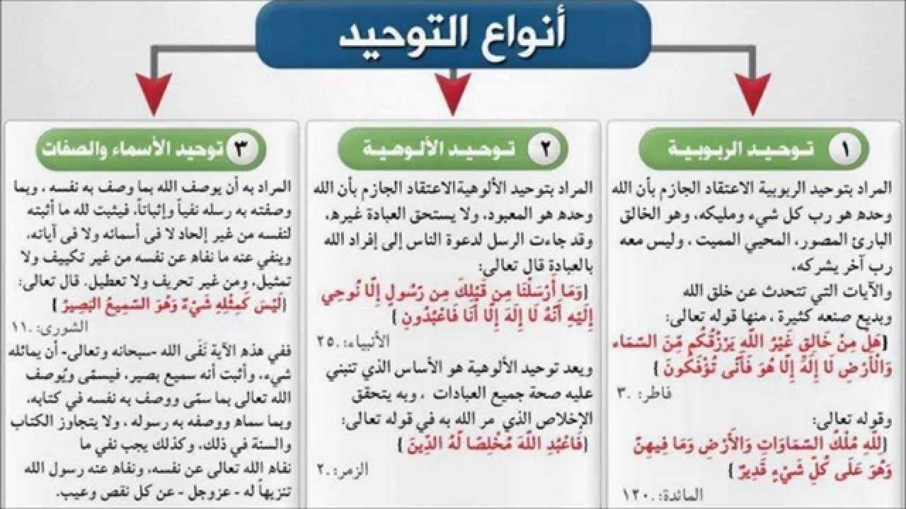 محمد بن صالح العثيمين أنواع التوحيد Youtube