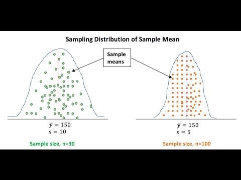 Sampling Methods in Survey–Part 1