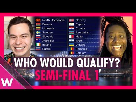 Eurovision 2020: Semi-Final 1 Qualifiers Prediction