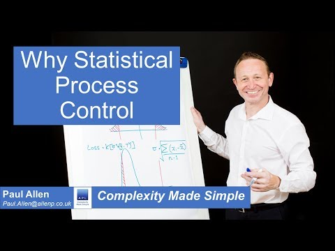 Complexity Made Simple - Why Statistical Process Control (SPC)
