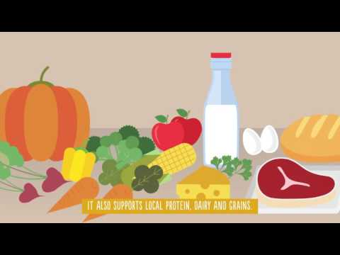 Texas Department of Agriculture - Farm Fresh Initiative