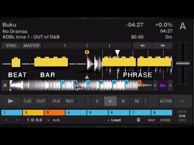 Phrasing can make or break a DJ Set: DJ Fundamentals
