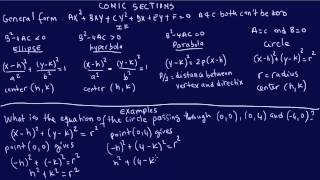 CONIC SECTIONS: FE-EIT Exam Review