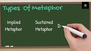 What is a Metaphor and its type