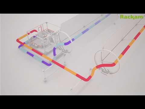 Rackam solarthermal technology:  How it works?