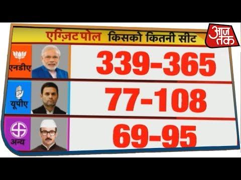 Exit Poll 2019: Modi लहर 2014 से भी जबरदस्त, विपक्ष पूरी तरह ध्वस्त!