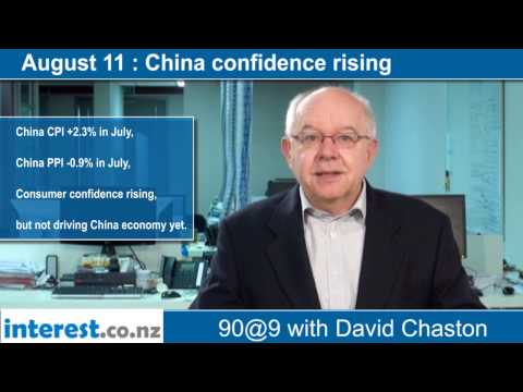 90 seconds @ 9am: China confidence rising