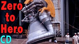 F1  - The Engine That Nearly Stopped the Apollo Moon Missions