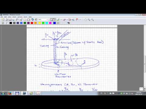 Intro to Natural Gas Flow