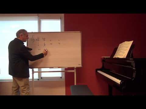 Cours d'harmonie - 2.7.1 - Précisions sur la septième de dominante