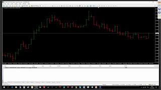 สอนเทรด Forex พื้นฐาน ฟรี (EP.01) การสร้างกราฟ XM Webinar