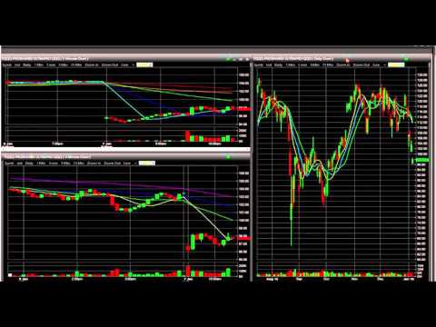 Live Day Trading- $60 in 20 mins Trading Gaps 1.07.2016