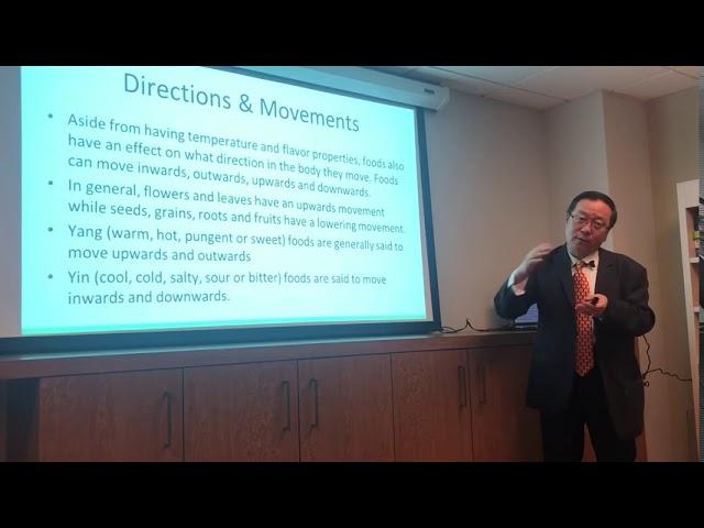 How Food Impacts Qi Dynamics