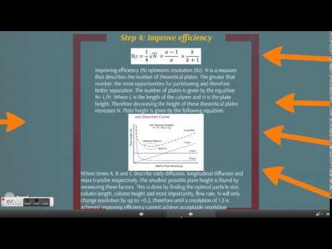 Method Development Flow Chart
