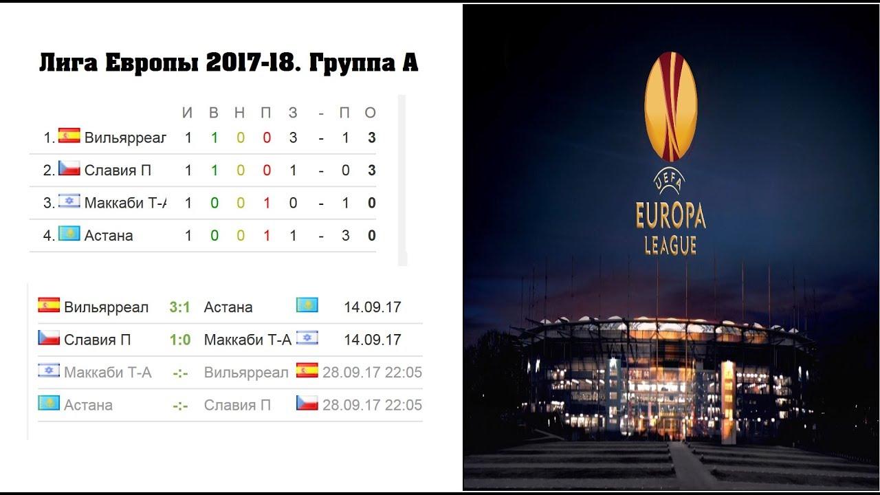 пришлось созерцать лига европы 2017-2018 матчи 17 августа парень вставил свой
