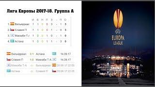 Лига Европы 2017/2018. Групповой раунд 1 тур. Результаты и расписание. Футбол.