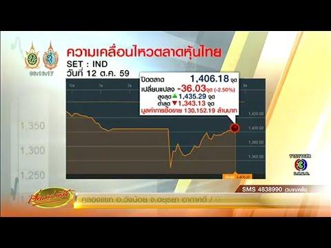 เรื่องเล่าเช้านี้ หุ้นไทยร่วงดิ่งเกือบ 100 จุด ทุบสถิติตั้งแต่ก่อตั้งตลาดหลักทรัพย์