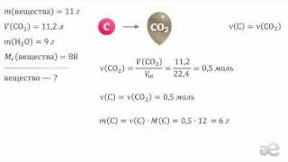 Поиск формулы вещества попродуктам его сгорания
