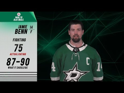 NHL 19 Ratings Reactions
