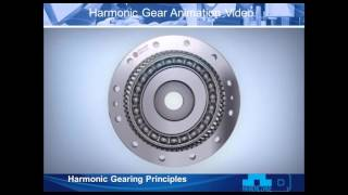 Video Designing an Optimal Rotary Motion Joint for Robotics and Factory Automation download MP3, 3GP, MP4, WEBM, AVI, FLV Agustus 2018