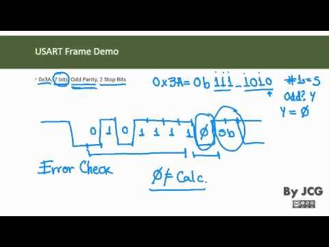 AVR USART (Serial Communication) Explained