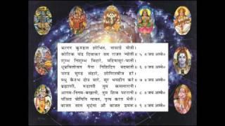 Durga Saptashati - Durga Aarti -