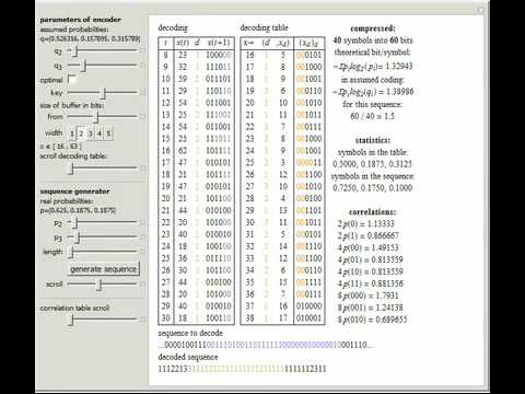 Data Compression Using Asymmetric Numeral Systems