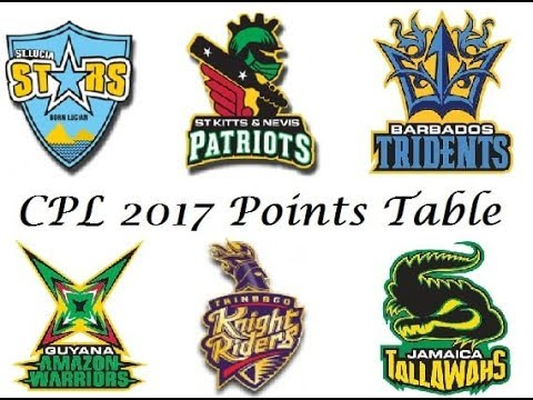 CPL 2017 Points Table After 6th match | 08 August 2017 | Caribbean Premier League | sports world