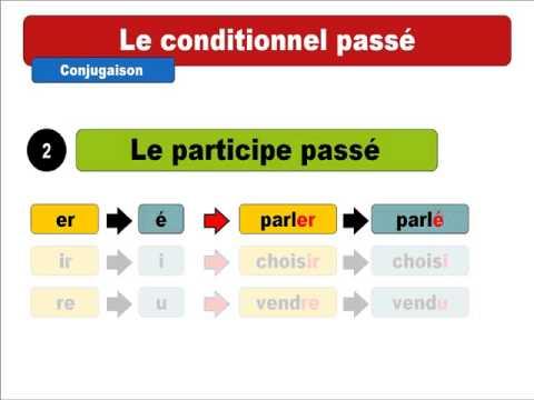 Французский язык УРОК # Le conditionnel présent # Le conditionnel passé