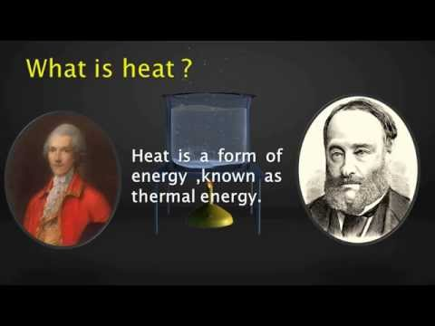 Heat and Its Effects Science_7th