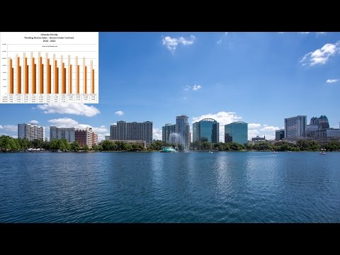 Orlando Real Estate Report - September 2014