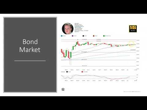 ca-interest-rates:-daily-market-report-june-3