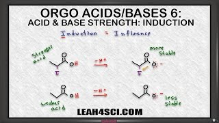 Inductive Effect on Acidity in Organic Chemistry Vid 6