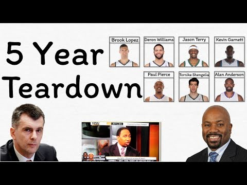 How the Nets Lost Their Future - A 5 Year Time-Lapse