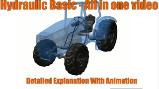 Hydraulic Basics - 03 | Flow divider |