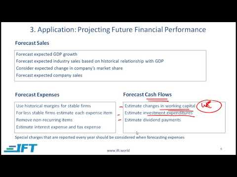 Level I CFA: Financial Statement Analysis: Applications-Lecture 1