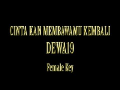 Cinta Kan Membawamu Kembali Karaoke Piano Female Key